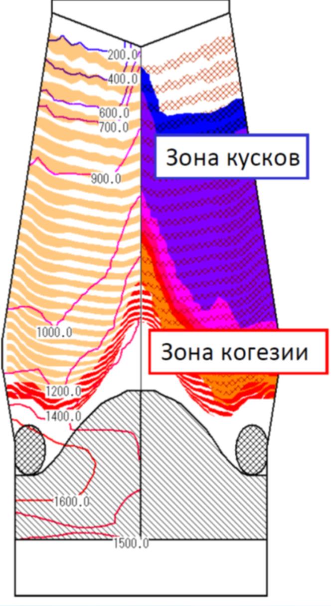Вертикальный разрез печи.png